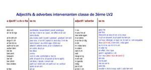 Adjectifs & adverbes intervenant en classe de 3ème LV2