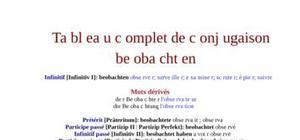 Tableau de conjugaison du verbe beobachten