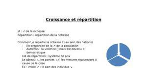 Croissance économique et répartition