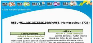 Fiche de Lecture et Résumé : Les Lettres Persanes
