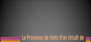 Le processus de choix d'un circuit de distribution
