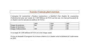 Exercices-corrigés de comptabilité