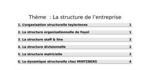 La structure de l'entreprise