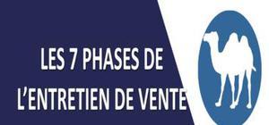 Les 7 phases d'un entretien de vente