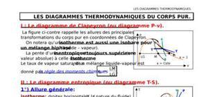 Les diagrammes thermodynamiques - Physique