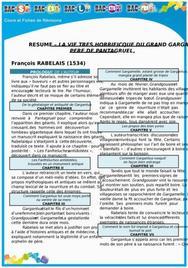 Résumé Gargantua (Chapitre par Chapitre)