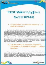 Résumé Antigone de Jean Anouilh - ES - L