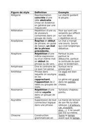 Figures de style bac de français