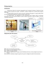 Analyse d'une porte coulissante télescopique à 2 vantaux