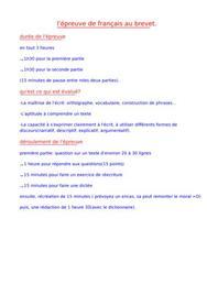 Le brevet en français