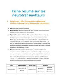 Fiche résumé sur les neurotransmetteurs - MEDECINE PACES