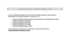 Les mutations de la France depuis 1980