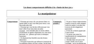 Comportement difficile - Le manipulateur