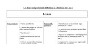 Comportement difficile - Le mou