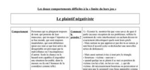 Comportement difficile - Le plaintif