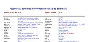 Adjectifs & adverbes intervenant en classe de 3ème LV2