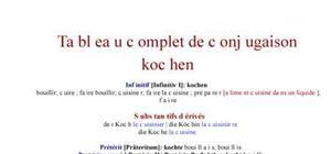 Tableau de conjugaison du verbe kochen