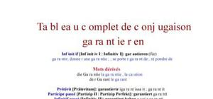 Tableau de conjugaison du verbe garantieren