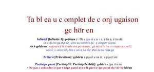 Tableau de conjugaison du verbe gehören