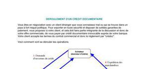 Déroulement du crédit documentaire