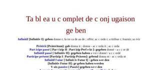 Tableau de conjugaison du verbe geben
