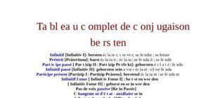 Tableau de conjugaison du verbe bersten