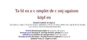 Tableau de conjugaison du verbe köpfen