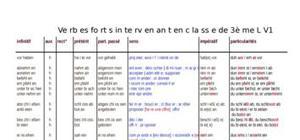 Verbes forts intervenant en 3ème LV1