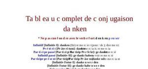 Tableau de conjugaison du verbe danken