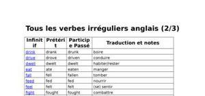 Tous les verbes irréguliers anglais (2/3)