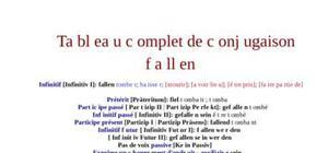 Tableau de conjugaison du verbe fallen