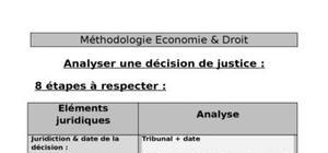 Méthodologies Droit et Economie
