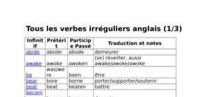 Tous les verbes irréguliers anglais (1/3)