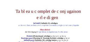 Tableau de conjugaison du verbe erledigen