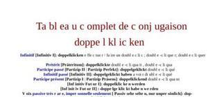 Tableau de conjugaison du verbe doppelklicken