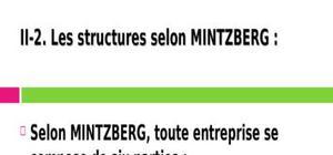 Les structures selon Mintzberg