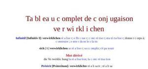 Tableau de conjugaison du verbe verwirklichen