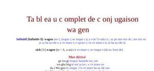 Tableau de conjugaison du verbe wagen