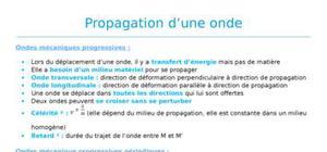 L'essentiel du programme de physique (Tle S)