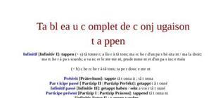 Tableau de conjugaison du verbe tappen