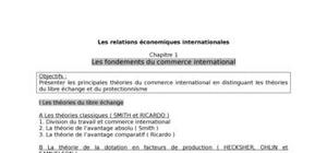 Les fondements du commerce international