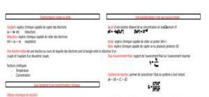 Physique chimie - fiche Terminale S