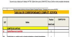 Tableau de correspondance pcn  scf