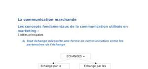 La communication marchande