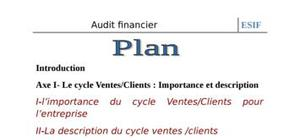 Le cycle vente client