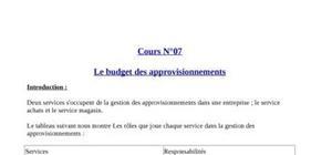 Budget d'approvisionnement