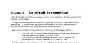 Cours circuit économique bts 1 pme pmi
