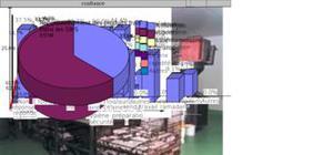 Présentation de koutoubia et du secteur d'activité et du groupe