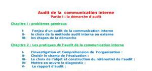 Audit de la  communication interne