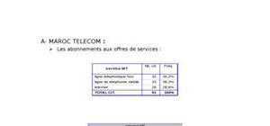 Etude du marché concurrentiel de la télécommunication